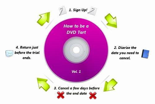 DVDpic