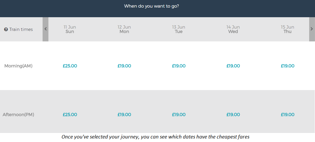 Eurostar Snap cheapest fares