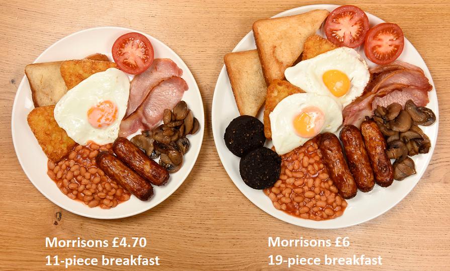 Morrisons £6 Big Daddy breakfast