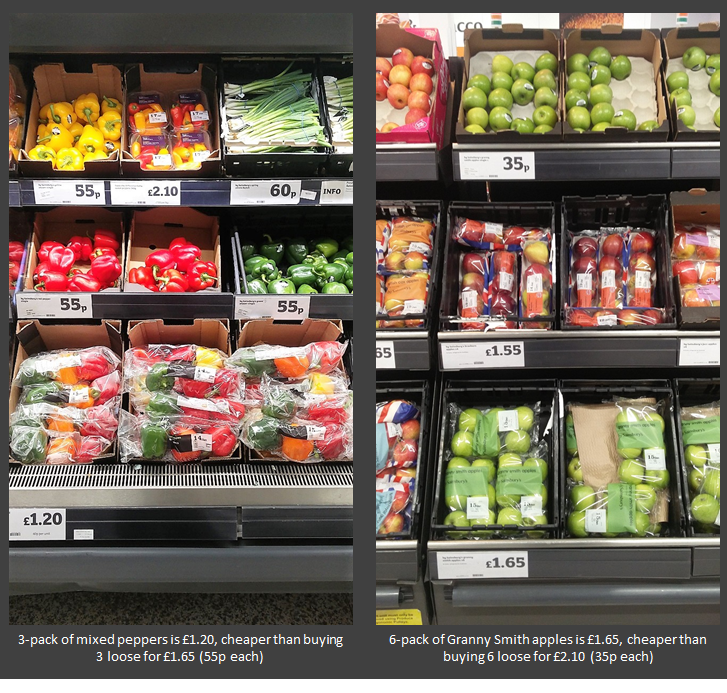 Plastic packaged fruit and veg often cheaper than loose