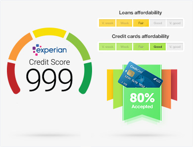 Credit scores how to improve your credit score moneysavingexpert mses credit club ccuart Gallery