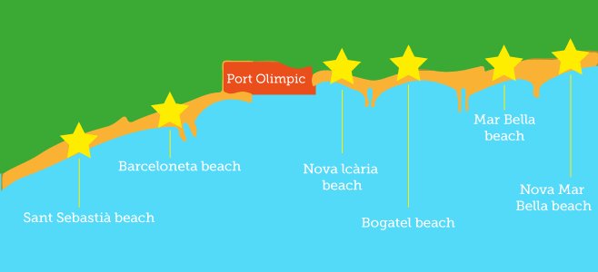beach bum map
