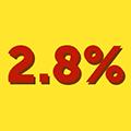New 2.8% loan
