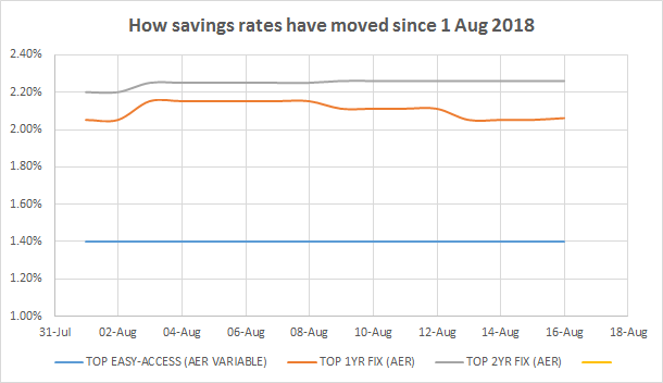 savings_graph