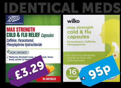 Identical medicines