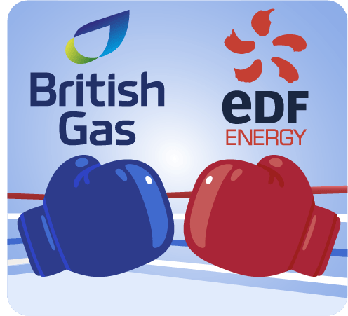 07 August 2019: Energy price war - Big British Gas & EDF cuts, save